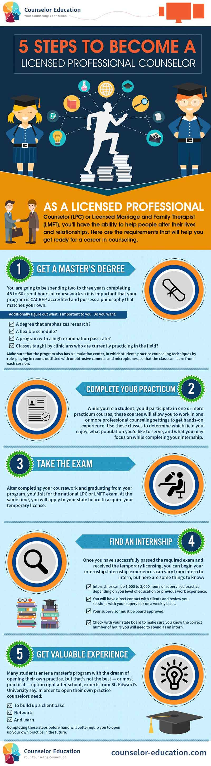 5-steps-to-become-a-licensed-professional-counselor-infographic